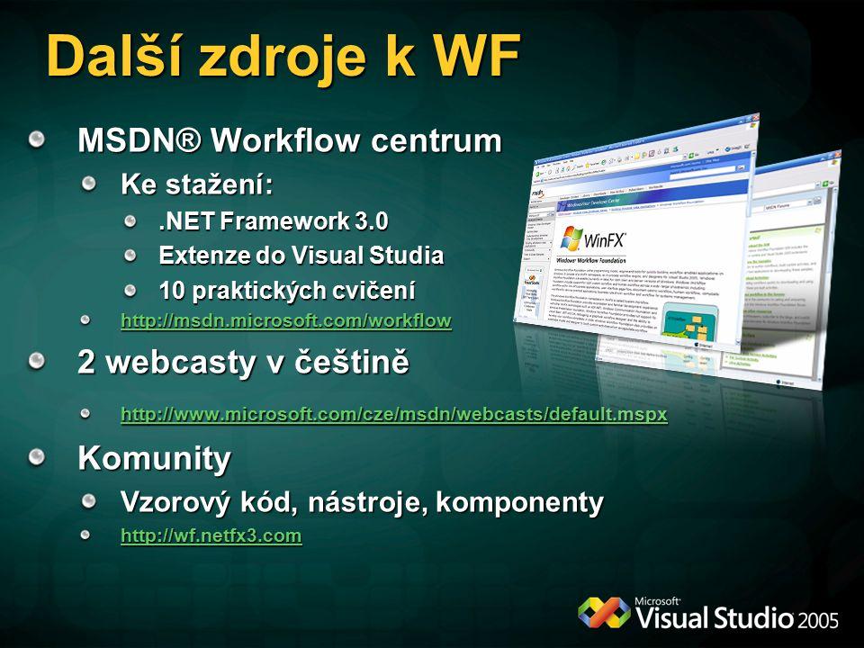 Další zdroje k WF MSDN® Workflow centrum Ke stažení:.NET Framework 3.0 Extenze do Visual Studia 10 praktických cvičení http://msdn.microsoft.com/workflow 2 webcasty v češtině http://www.microsoft.com/cze/msdn/webcasts/default.mspx Komunity Vzorový kód, nástroje, komponenty http://wf.netfx3.com http://wf.netfx3.com