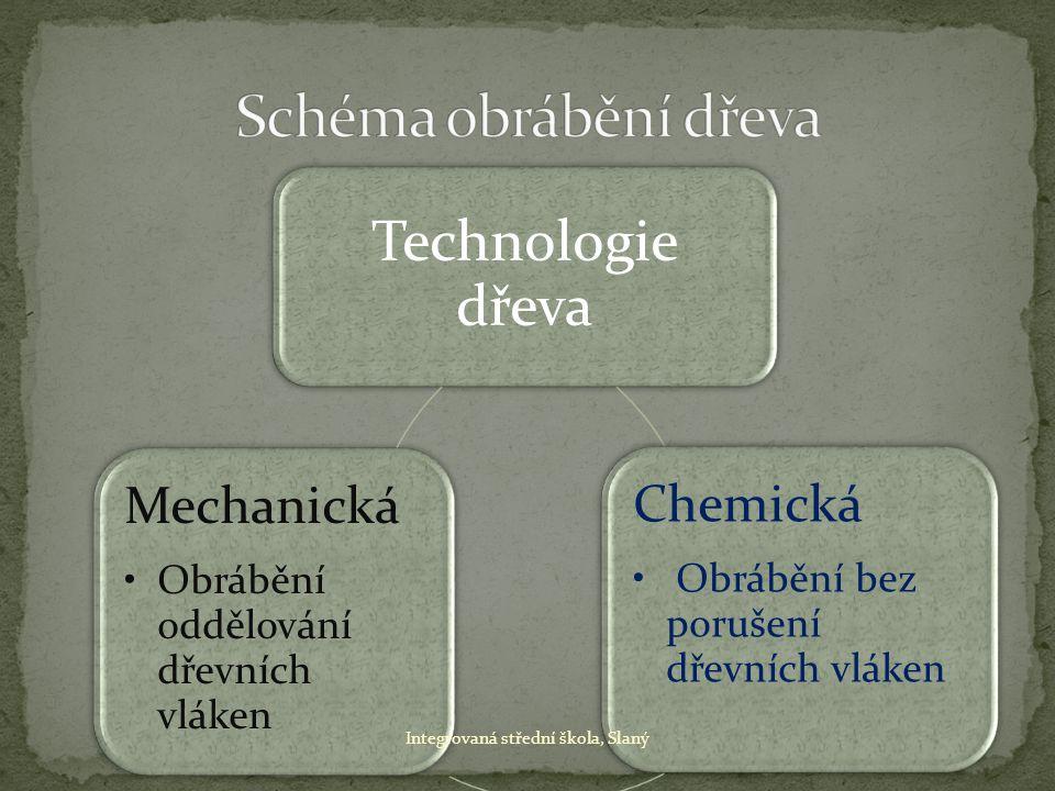 Technologie dřeva Chemická Obrábění bez porušení dřevních vláken Mechanická Obrábění oddělování dřevních vláken Integrovaná střední škola, Slaný