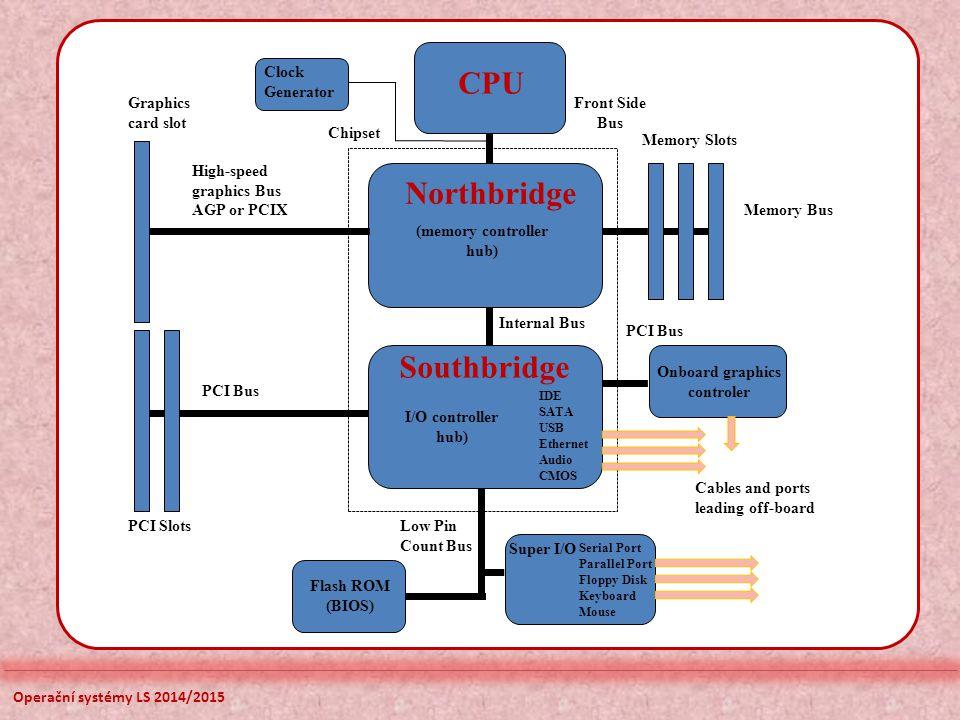 Operační systémy LS 2014/2015 - většina procesorů podporuje nejméně dva režimy zpracování instrukcí, zpracování spojené s uživatelským programem (user mode), zpracování spojené s operačním systémem (system mode, control mode, kernel mode) - je potřeba oddělit manipulaci se systémovými daty a uživatelskými daty - oddělení není nezbytné, ale z hlediska bezpečnosti velice žádoucí - režim je indikován na procesoru typicky pomocí jednoho bitu Režimy práce procesoru
