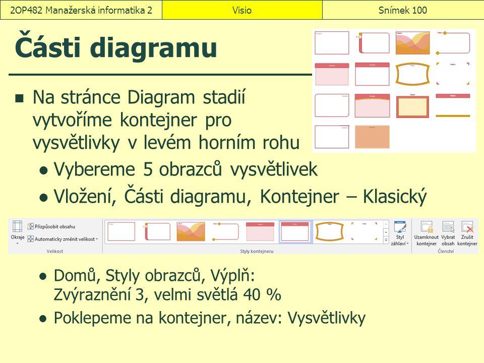 Části diagramu Na stránce Diagram stadií vytvoříme kontejner pro vysvětlivky v levém horním rohu Vybereme 5 obrazců vysvětlivek Vložení, Části diagram