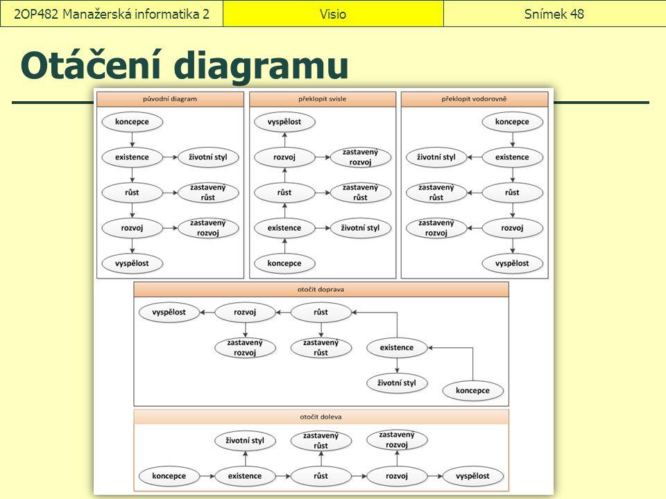 Otáčení diagramu VisioSnímek 482OP482 Manažerská informatika 2