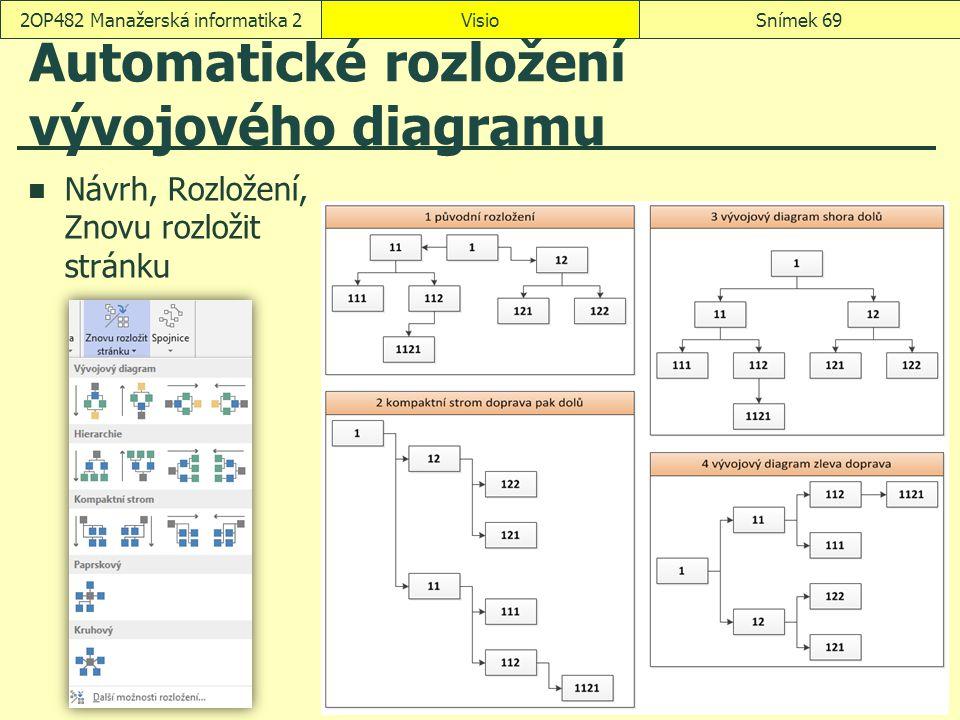 Automatické rozložení vývojového diagramu Návrh, Rozložení, Znovu rozložit stránku VisioSnímek 692OP482 Manažerská informatika 2