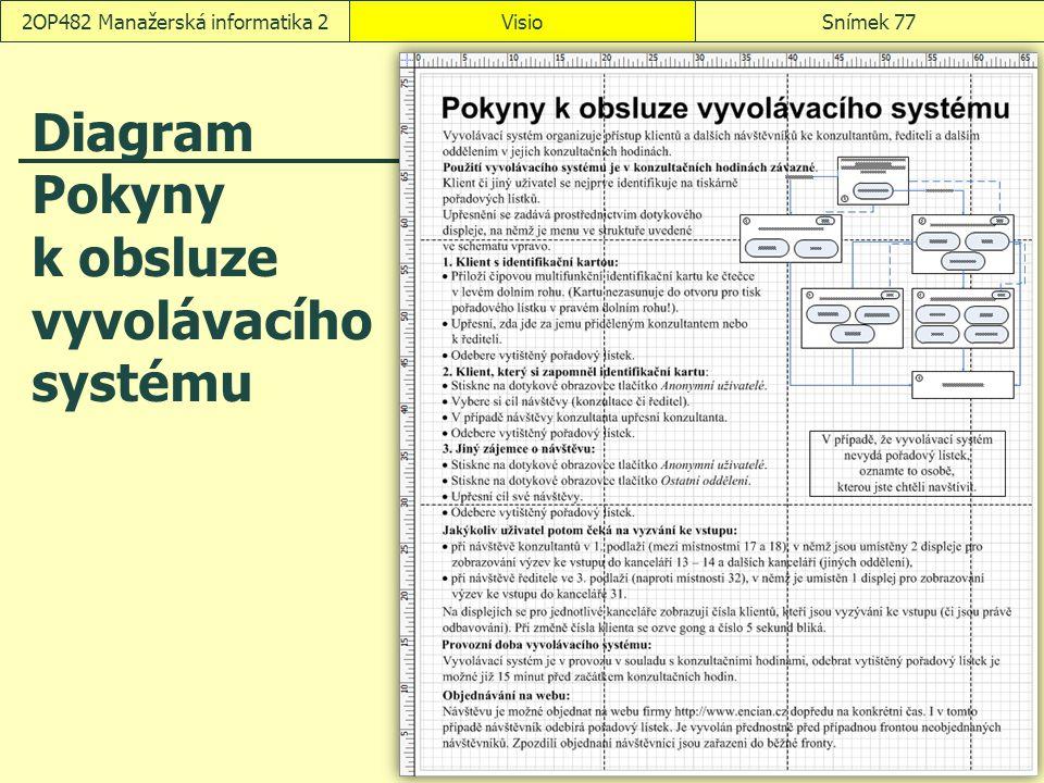 Diagram Pokyny k obsluze vyvolávacího systému VisioSnímek 772OP482 Manažerská informatika 2