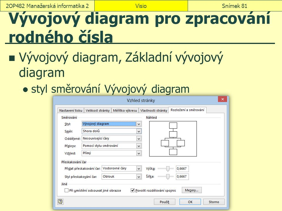 Vývojový diagram pro zpracování rodného čísla Vývojový diagram, Základní vývojový diagram styl směrování Vývojový diagram VisioSnímek 812OP482 Manažer