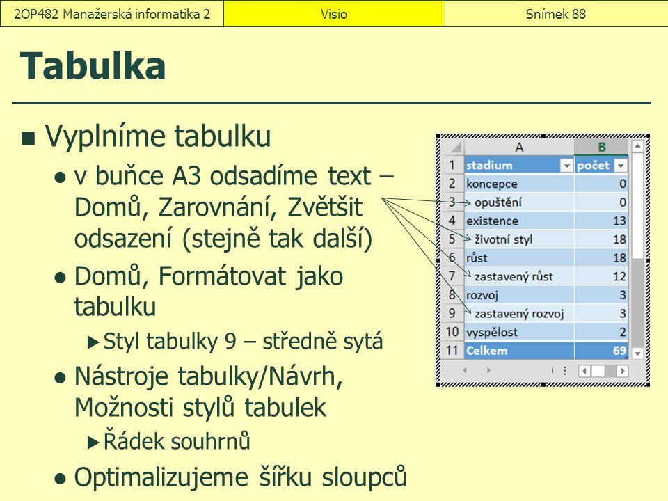 Tabulka Vyplníme tabulku v buňce A3 odsadíme text – Domů, Zarovnání, Zvětšit odsazení (stejně tak další) Domů, Formátovat jako tabulku  Styl tabulky
