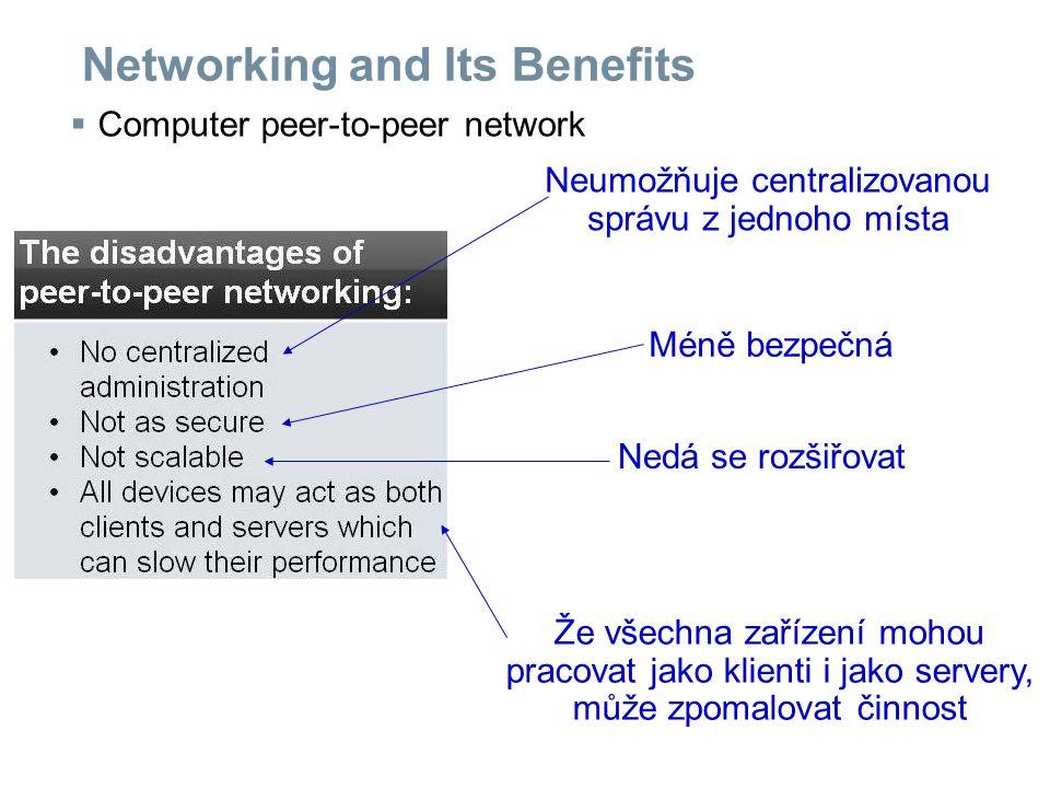 Networking and Its Benefits  Computer peer-to-peer network Neumožňuje centralizovanou správu z jednoho místa Méně bezpečná Nedá se rozšiřovat Že všechna zařízení mohou pracovat jako klienti i jako servery, může zpomalovat činnost
