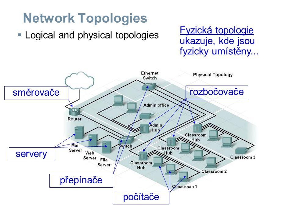 Network Topologies  Logical and physical topologies Fyzická topologie ukazuje, kde jsou fyzicky umístěny... počítače rozbočovače přepínače směrovače