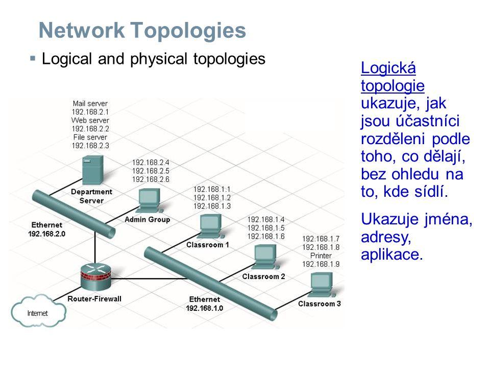 Network Topologies  Logical and physical topologies Logická topologie ukazuje, jak jsou účastníci rozděleni podle toho, co dělají, bez ohledu na to,