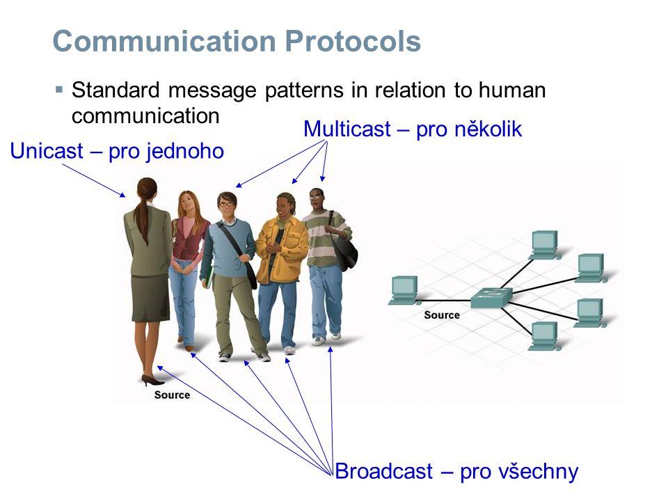 Communication Protocols  Standard message patterns in relation to human communication Unicast – pro jednoho Multicast – pro několik Broadcast – pro všechny