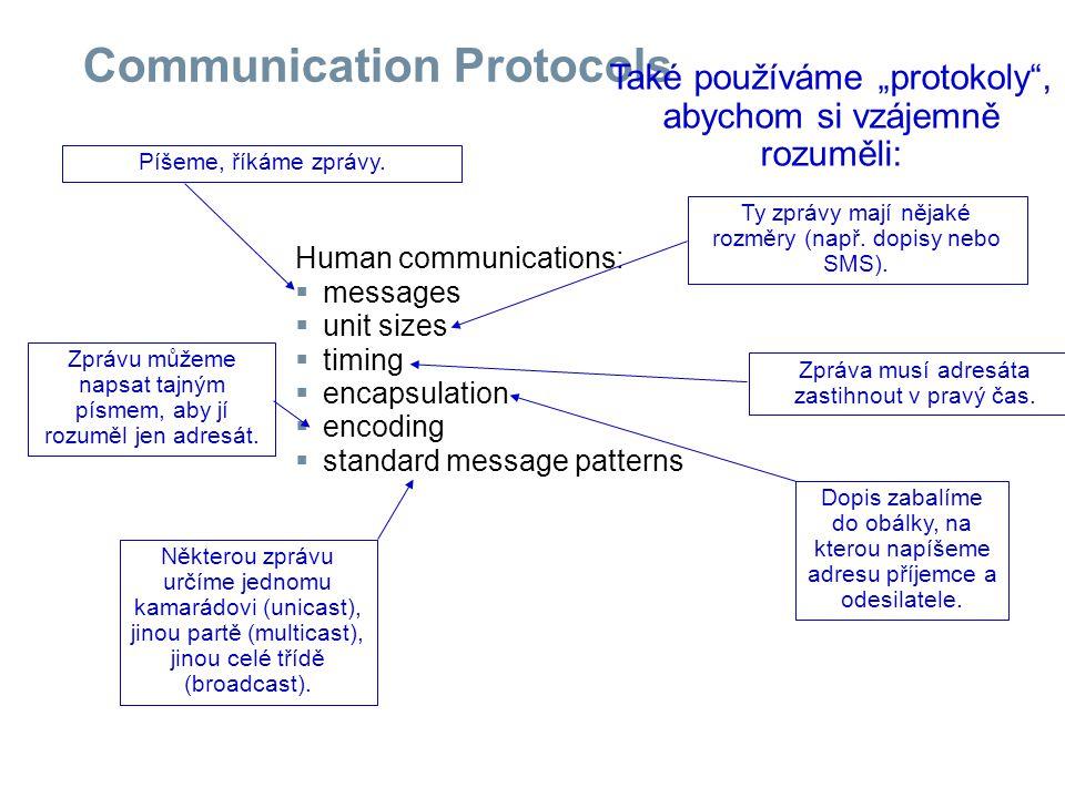 """Communication Protocols Human communications:  messages  unit sizes  timing  encapsulation  encoding  standard message patterns Také používáme """"protokoly , abychom si vzájemně rozuměli: Píšeme, říkáme zprávy."""
