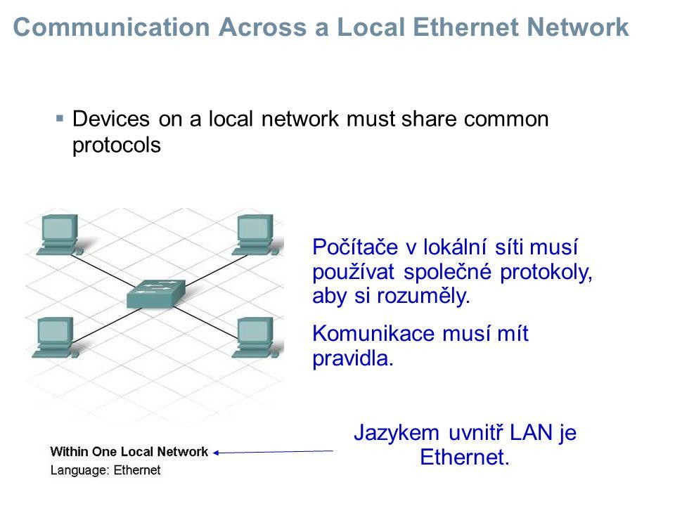 Communication Across a Local Ethernet Network  Devices on a local network must share common protocols Počítače v lokální síti musí používat společné protokoly, aby si rozuměly.