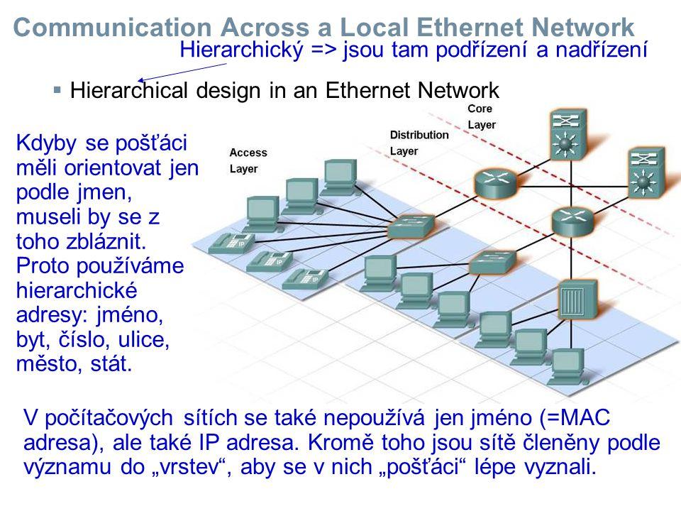  Hierarchical design in an Ethernet Network Hierarchický => jsou tam podřízení a nadřízení Kdyby se pošťáci měli orientovat jen podle jmen, museli by