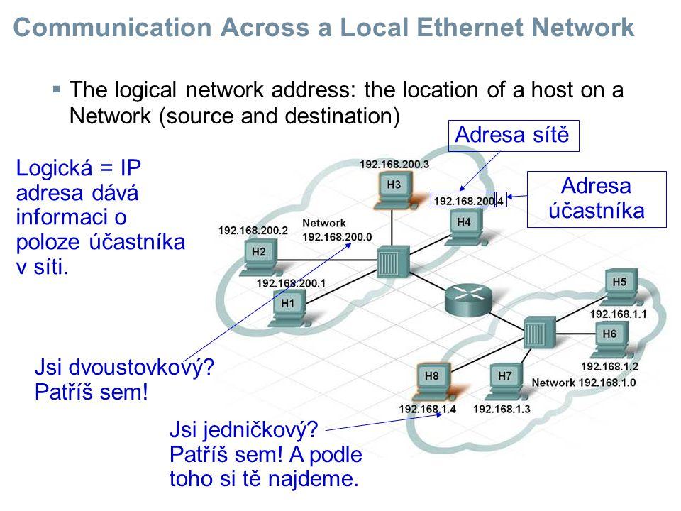  The logical network address: the location of a host on a Network (source and destination) Logická = IP adresa dává informaci o poloze účastníka v sí