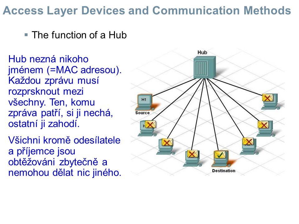  The function of a Hub Hub nezná nikoho jménem (=MAC adresou). Každou zprávu musí rozprsknout mezi všechny. Ten, komu zpráva patří, si ji nechá, osta