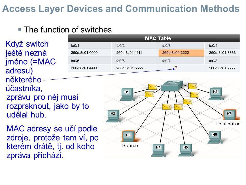  The function of switches Když switch ještě nezná jméno (=MAC adresu) některého účastníka, zprávu pro něj musí rozprsknout, jako by to udělal hub. MA