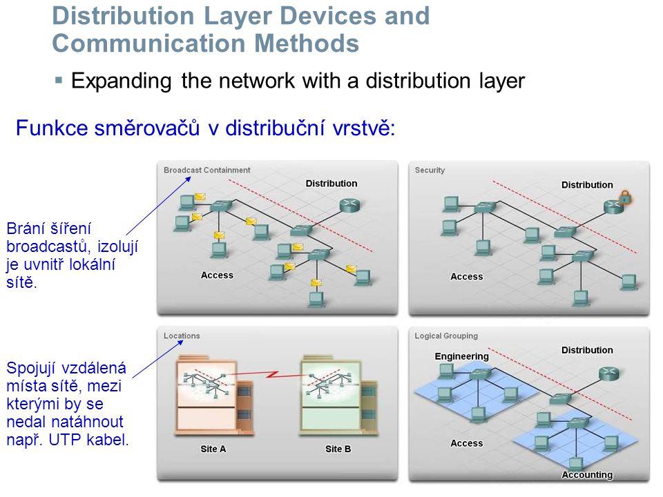 Distribution Layer Devices and Communication Methods  Expanding the network with a distribution layer Funkce směrovačů v distribuční vrstvě: Brání šíření broadcastů, izolují je uvnitř lokální sítě.