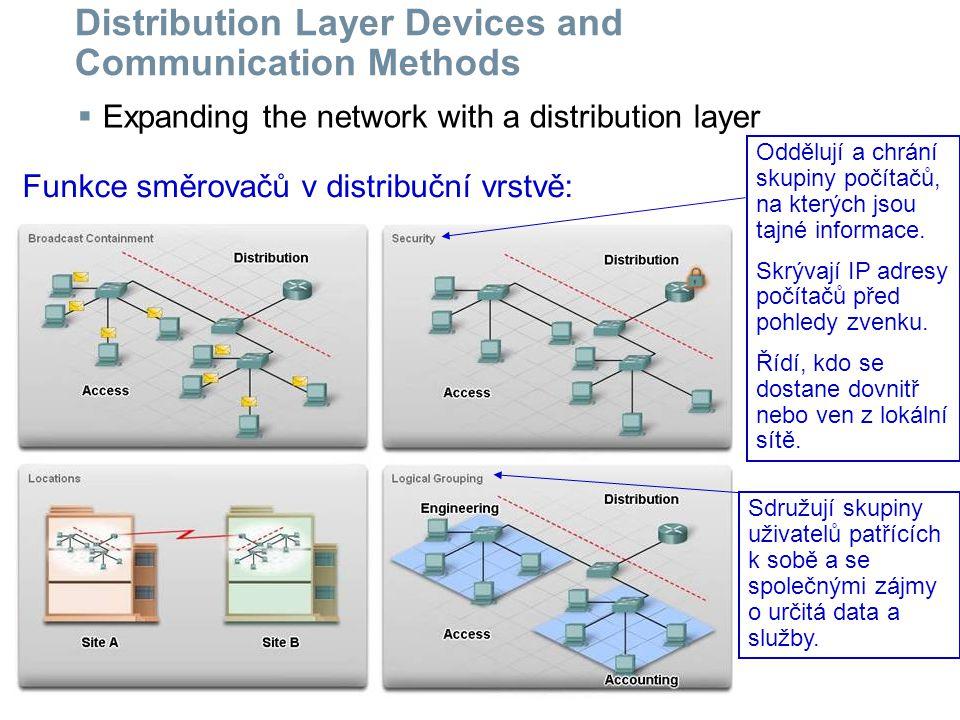 Distribution Layer Devices and Communication Methods  Expanding the network with a distribution layer Funkce směrovačů v distribuční vrstvě: Oddělují a chrání skupiny počítačů, na kterých jsou tajné informace.
