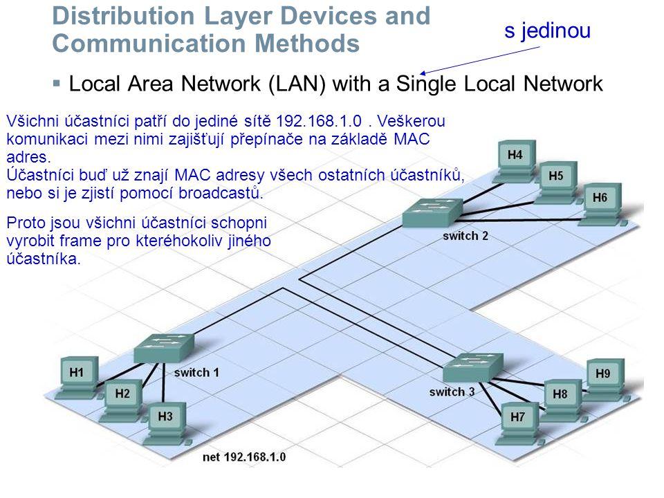 Distribution Layer Devices and Communication Methods  Local Area Network (LAN) with a Single Local Network Všichni účastníci patří do jediné sítě 192.168.1.0.