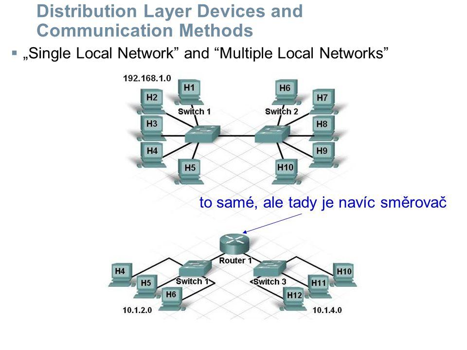 """Distribution Layer Devices and Communication Methods  """"Single Local Network"""" and """"Multiple Local Networks"""" to samé, ale tady je navíc směrovač"""
