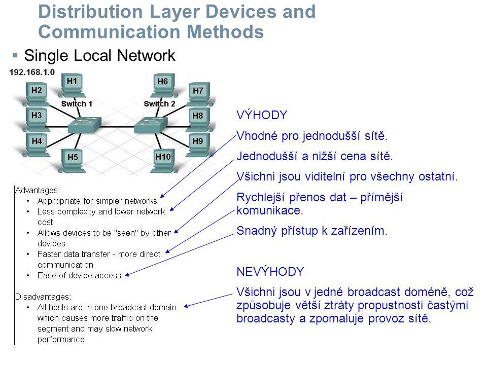 Distribution Layer Devices and Communication Methods  Single Local Network VÝHODY Vhodné pro jednodušší sítě. Jednodušší a nižší cena sítě. Všichni j