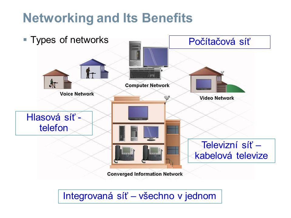 Networking and Its Benefits  Types of networks Hlasová síť - telefon Televizní síť – kabelová televize Integrovaná síť – všechno v jednom Počítačová síť