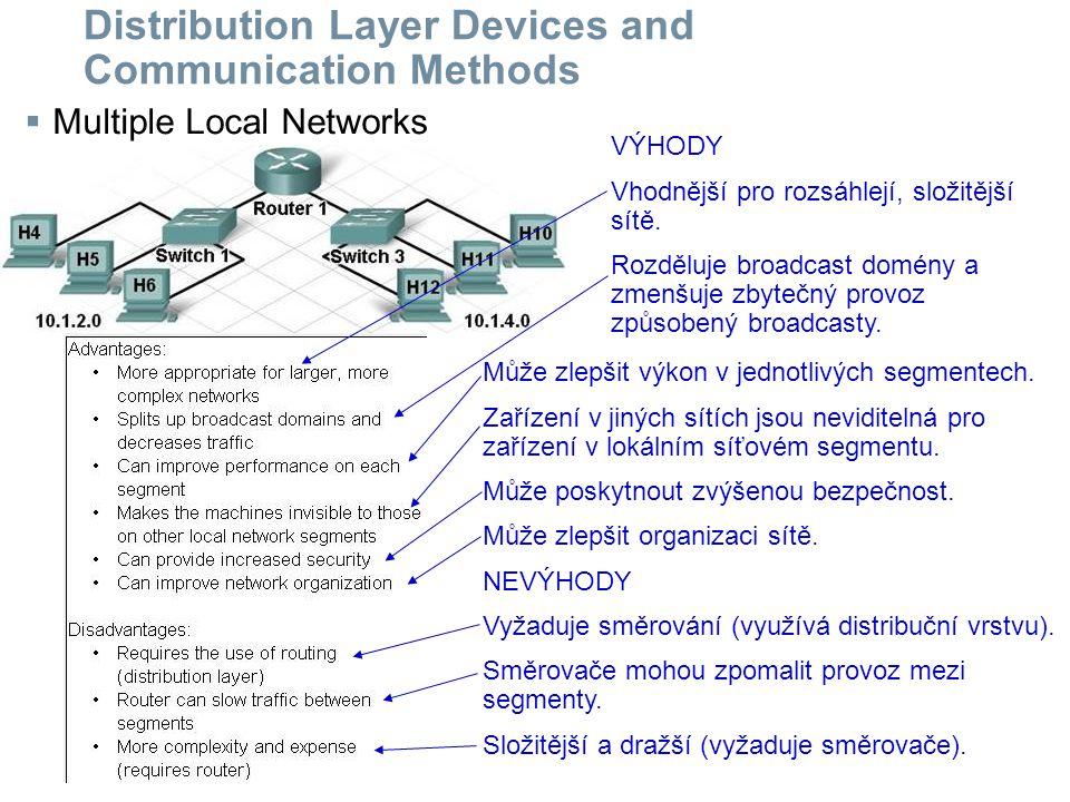 Distribution Layer Devices and Communication Methods  Multiple Local Networks VÝHODY Vhodnější pro rozsáhlejí, složitější sítě. Rozděluje broadcast d