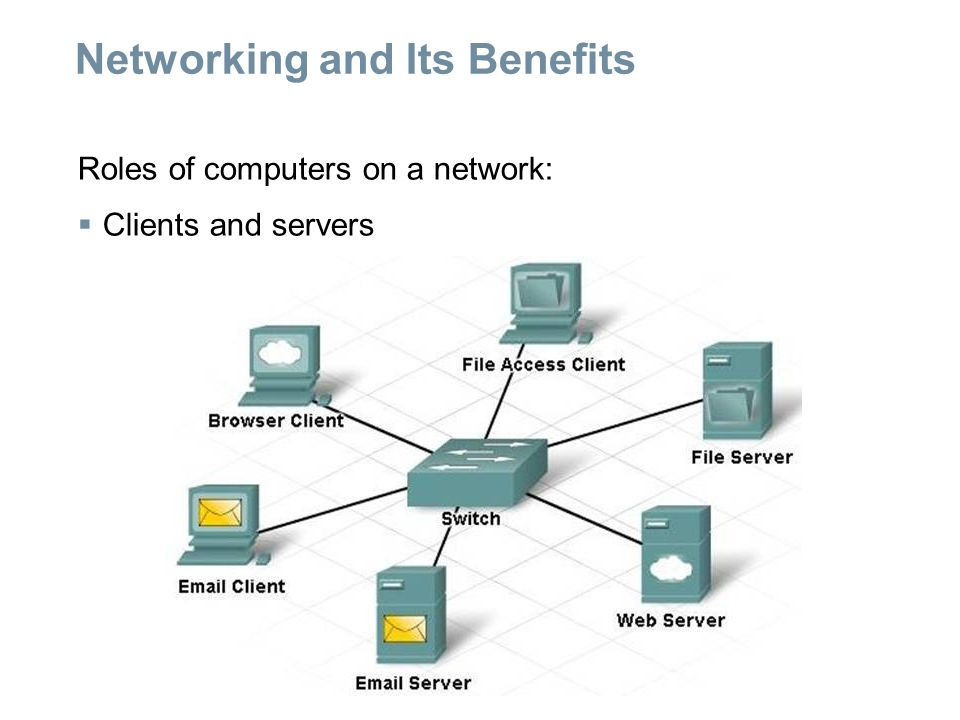 Networking and Its Benefits Roles of computers on a network:  Clients and servers