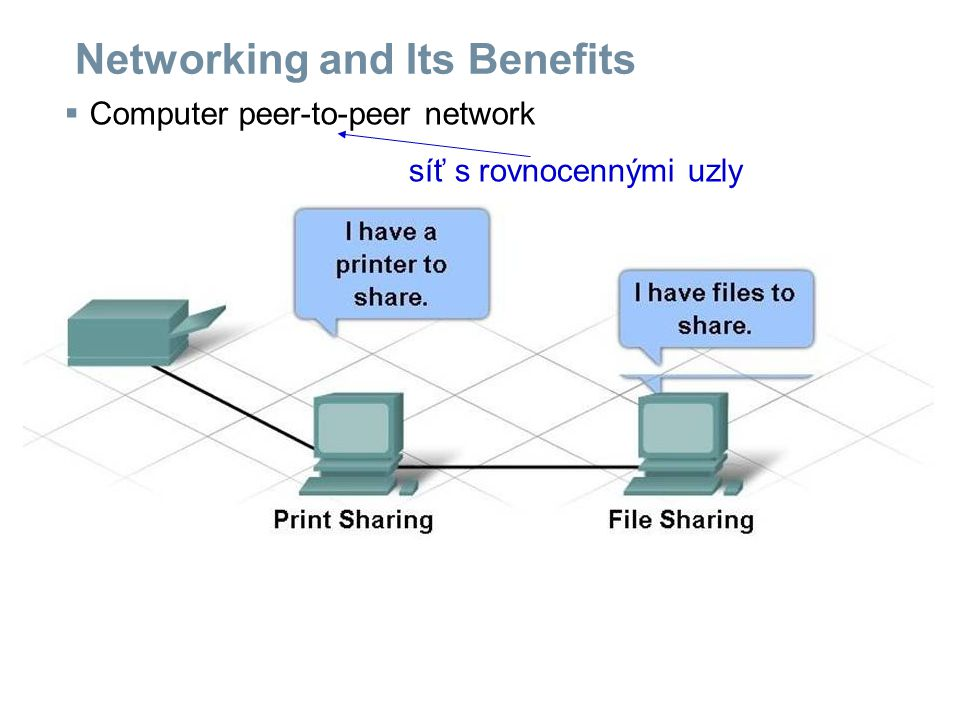 Networking and Its Benefits  Computer peer-to-peer network síť s rovnocennými uzly