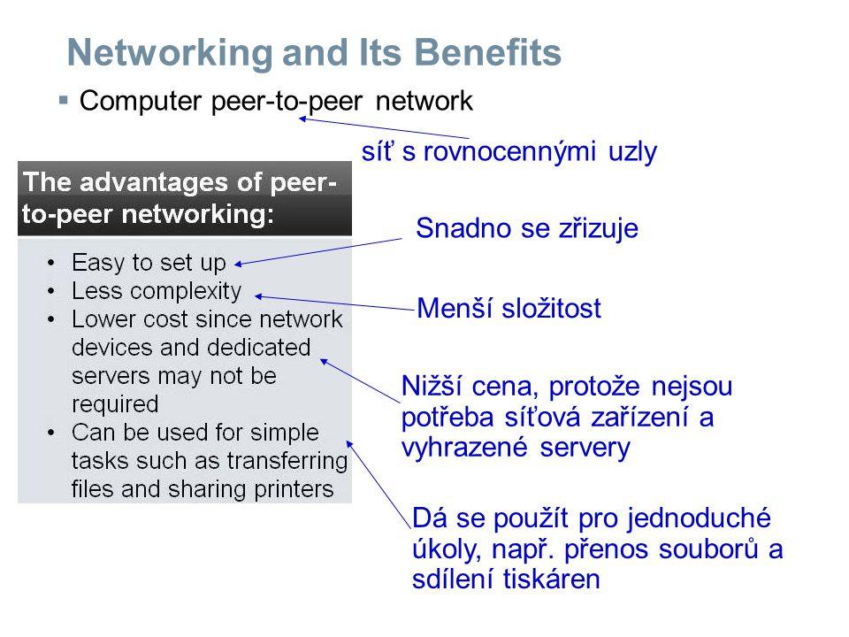 Networking and Its Benefits  Computer peer-to-peer network Snadno se zřizuje Menší složitost Nižší cena, protože nejsou potřeba síťová zařízení a vyhrazené servery Dá se použít pro jednoduché úkoly, např.