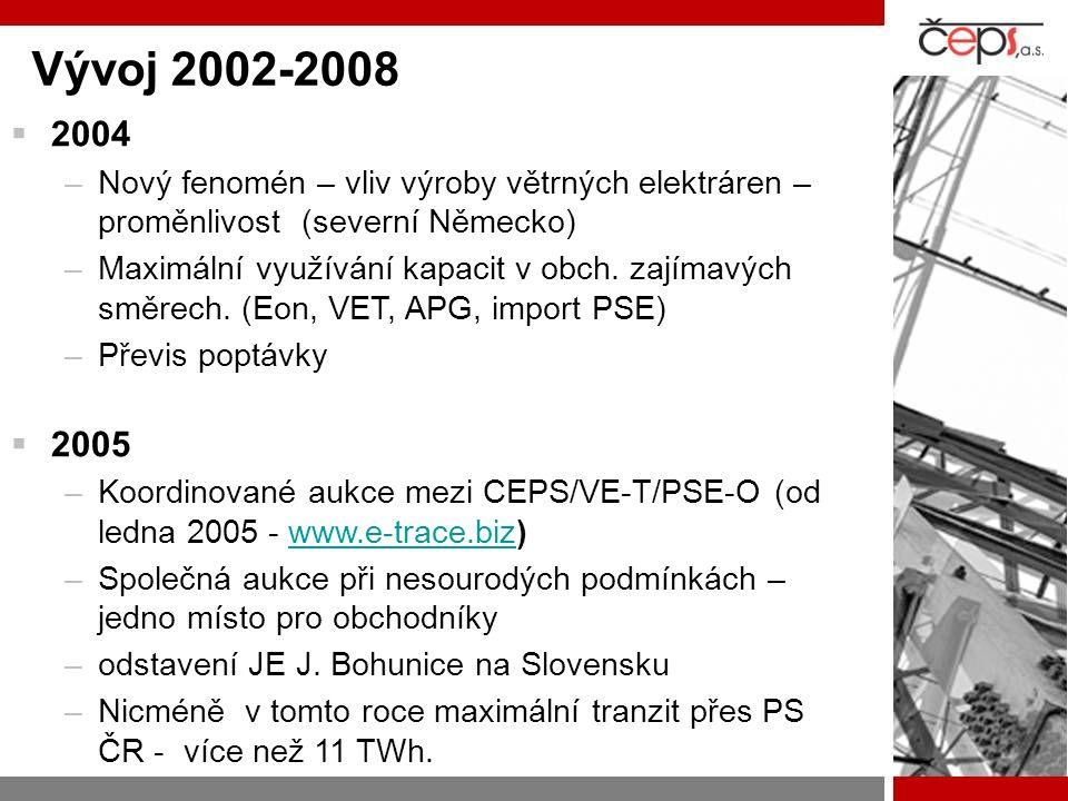 Vývoj 2002-2008  2004 –Nový fenomén – vliv výroby větrných elektráren – proměnlivost (severní Německo) –Maximální využívání kapacit v obch. zajímavýc