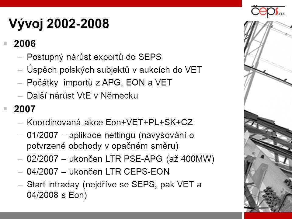  2006 –Postupný nárůst exportů do SEPS –Úspěch polských subjektů v aukcích do VET –Počátky importů z APG, EON a VET –Další nárůst VtE v Německu  200