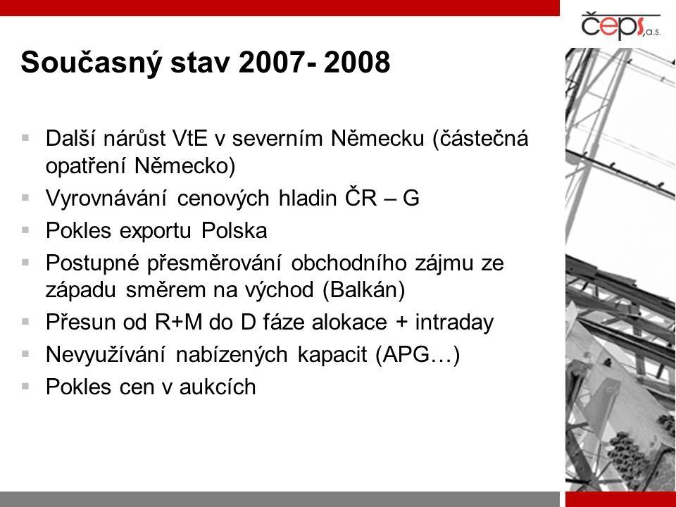 Současný stav 2007- 2008  Další nárůst VtE v severním Německu (částečná opatření Německo)  Vyrovnávání cenových hladin ČR – G  Pokles exportu Polsk
