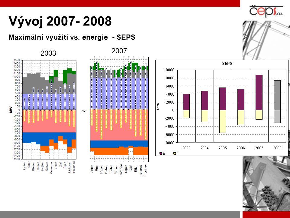 Vývoj 2007- 2008 2003 2007  Maximální využití vs. energie - SEPS