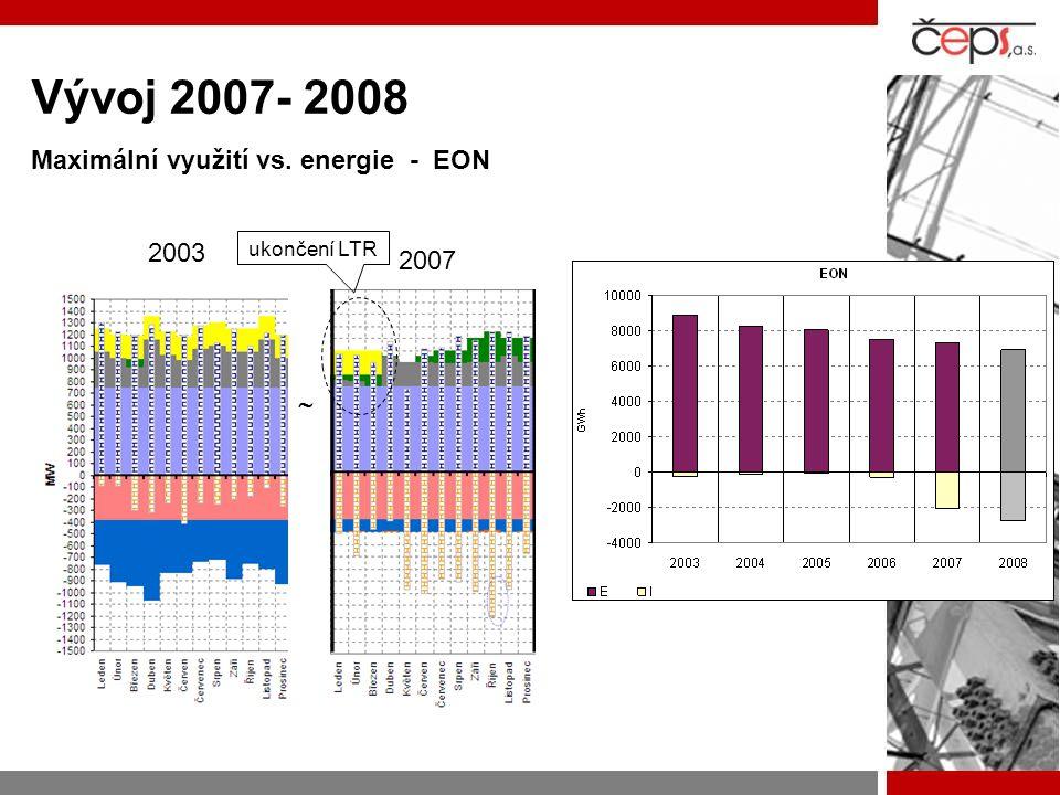 Vývoj 2007- 2008 2003 2007  Maximální využití vs. energie - EON ukončení LTR