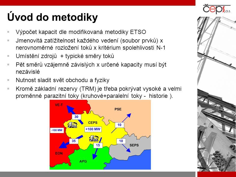 Úvod do metodiky  Výpočet kapacit dle modifikovaná metodiky ETSO  Jmenovitá zatížitelnost každého vedení (soubor prvků) x nerovnoměrné rozložení tok