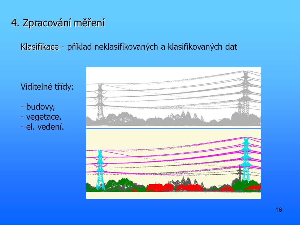 16 4. Zpracování měření Klasifikace Klasifikace - příklad neklasifikovaných a klasifikovaných dat Viditelné třídy: - budovy, - vegetace. - el. vedení.