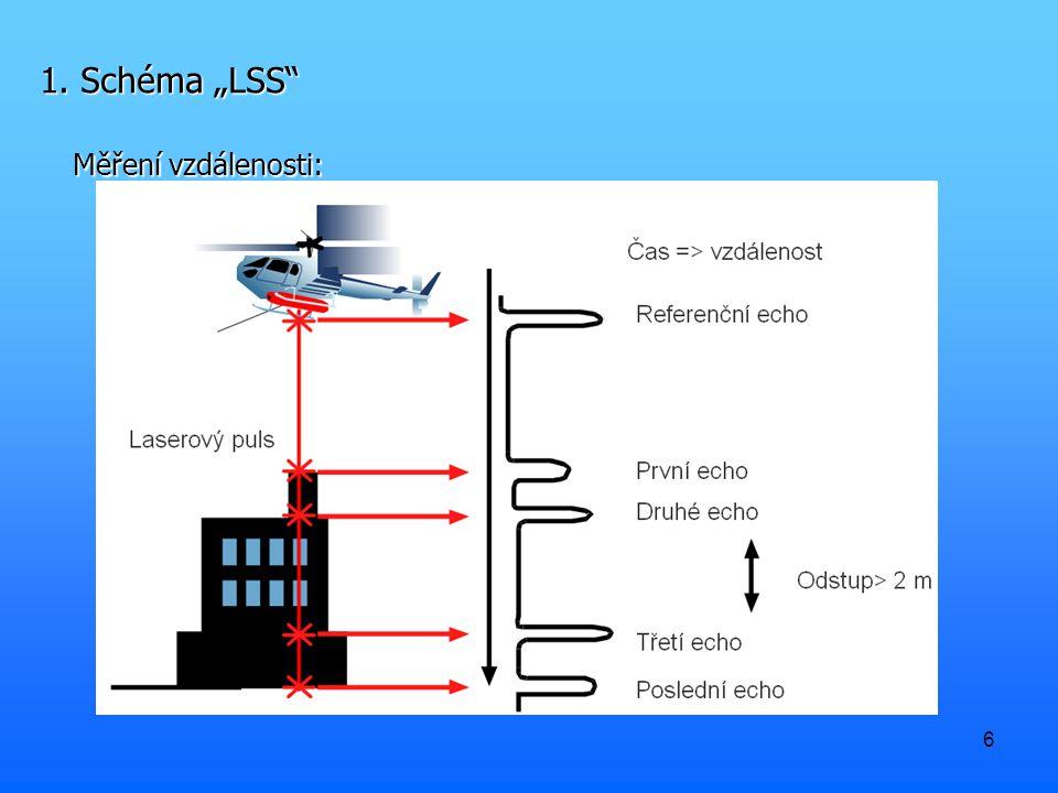 """6 1. Schéma """"LSS"""" Měření vzdálenosti:"""