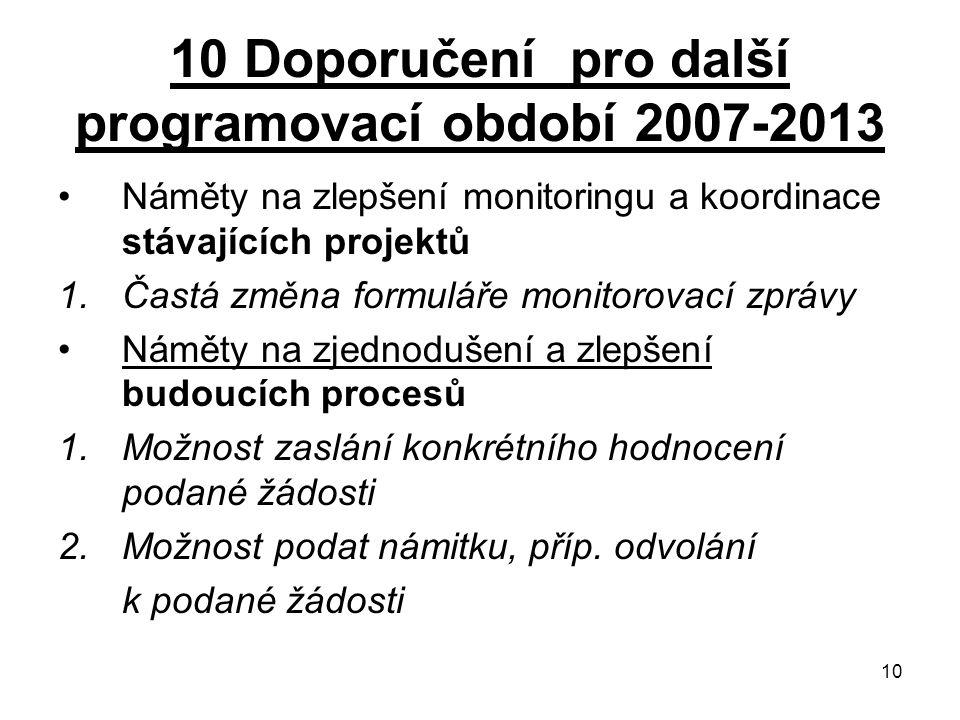10 10 Doporučení pro další programovací období 2007-2013 Náměty na zlepšení monitoringu a koordinace stávajících projektů 1.Častá změna formuláře moni