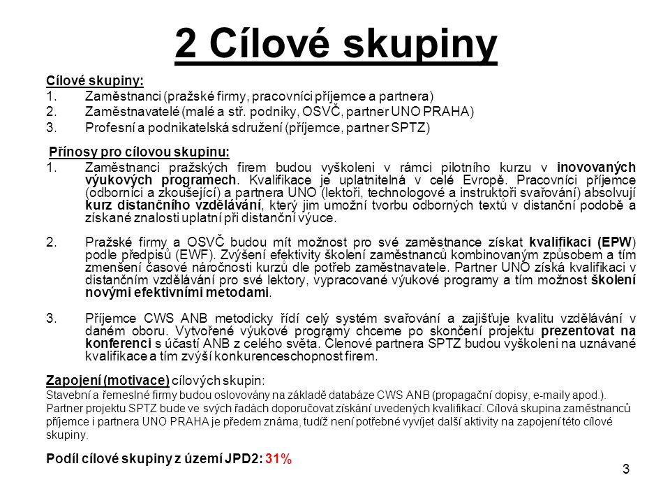 3 2 Cílové skupiny Cílové skupiny: 1.Zaměstnanci (pražské firmy, pracovníci příjemce a partnera) 2.Zaměstnavatelé (malé a stř. podniky, OSVČ, partner