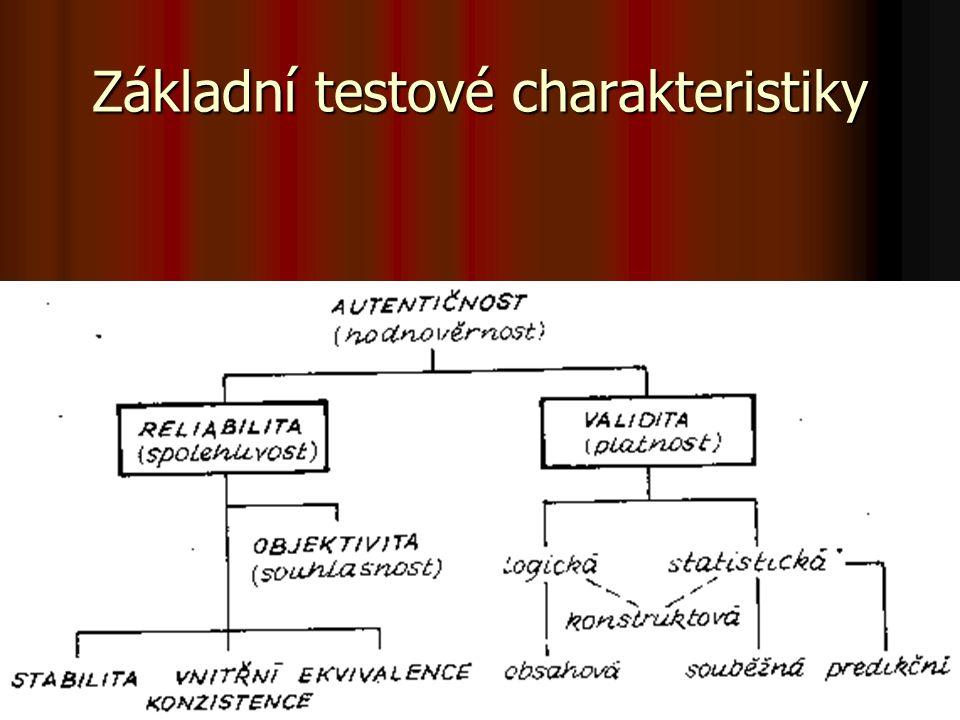 Základní testové charakteristiky