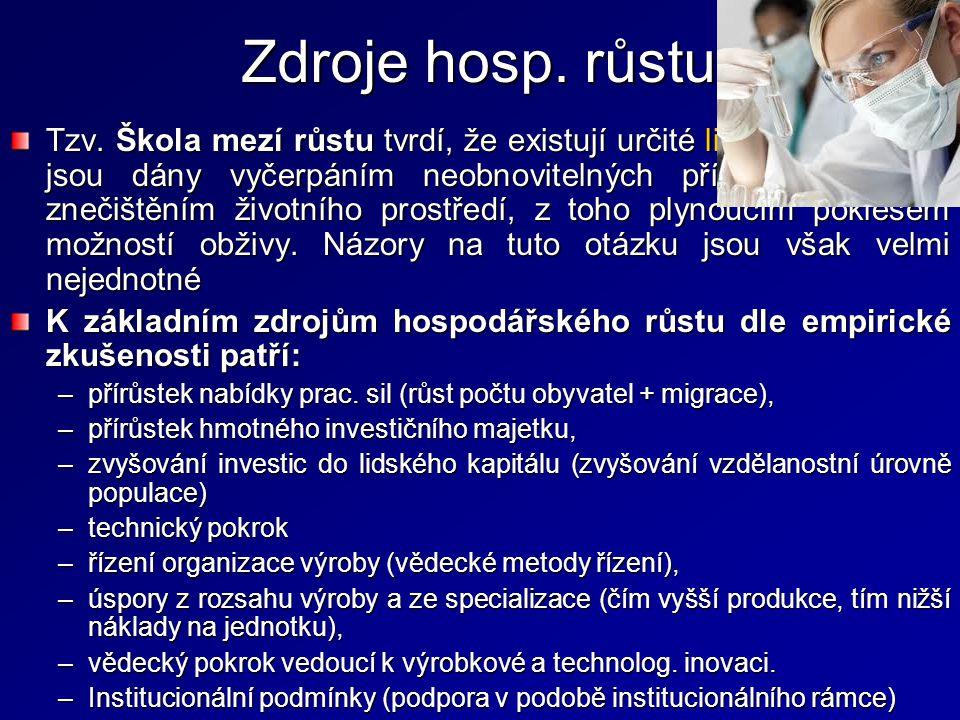 Zdroje hosp.růstu Tzv.