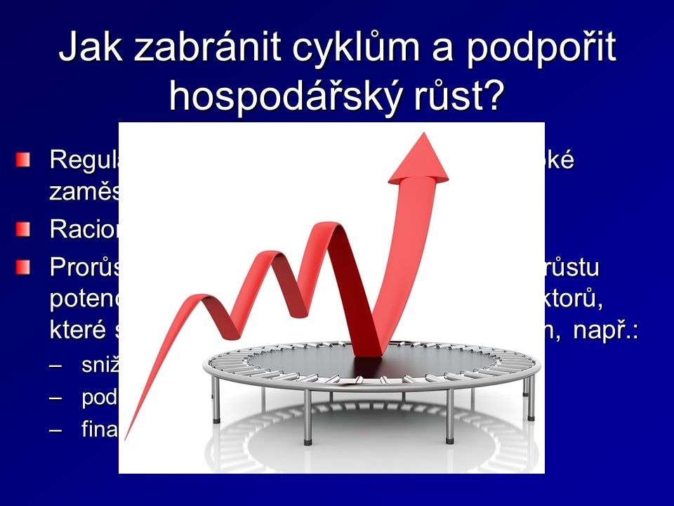 Jak zabránit cyklům a podpořit hospodářský růst? Regulace agregátní poptávky (politika vysoké zaměstnanosti, protiinflační politika) Racionální měnová