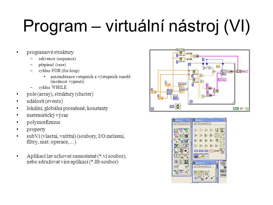 Části virtuálního nástroje Čelní panel (front panel) –Ovládací a indikační prvky (controls) –ikona a konektor Blokové schéma (block diagram) –grafické vyjádření programu (functions)
