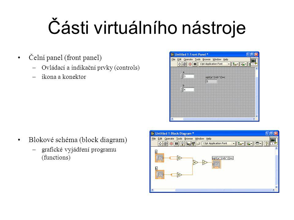 Části virtuálního nástroje Čelní panel (front panel) –Ovládací a indikační prvky (controls) –ikona a konektor Blokové schéma (block diagram) –grafické