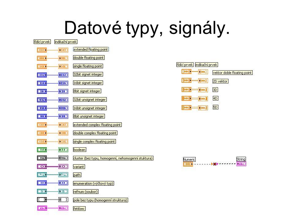 Datové typy, signály.