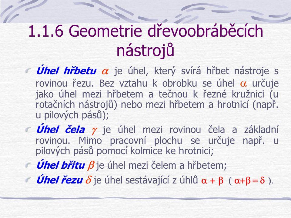 1.1.6 Geometrie dřevoobráběcích nástrojů Čelo nástroje je plocha, po níž klouže tříska při svém pohybu z místa řezu; Hřbet nástroje je plocha obrácená