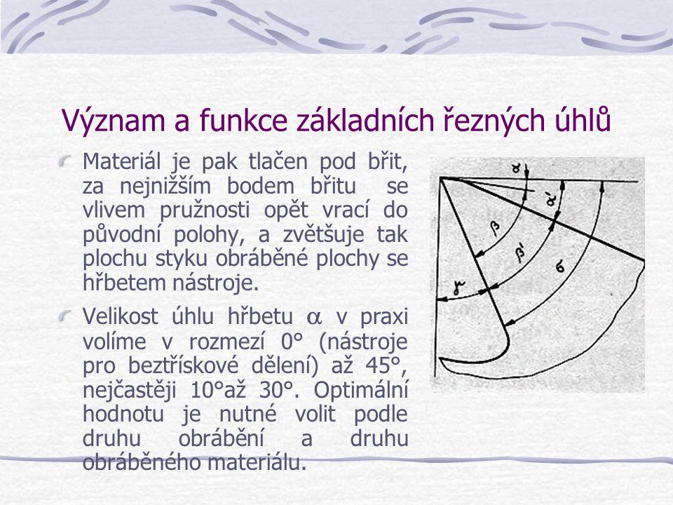 Význam a funkce základních řezných úhlů Úhel hřbetu (  ) Úhel hřbetu má především vliv na tření hřbetu o obráběnou plochu. Čím je úhel hřbetu menší,