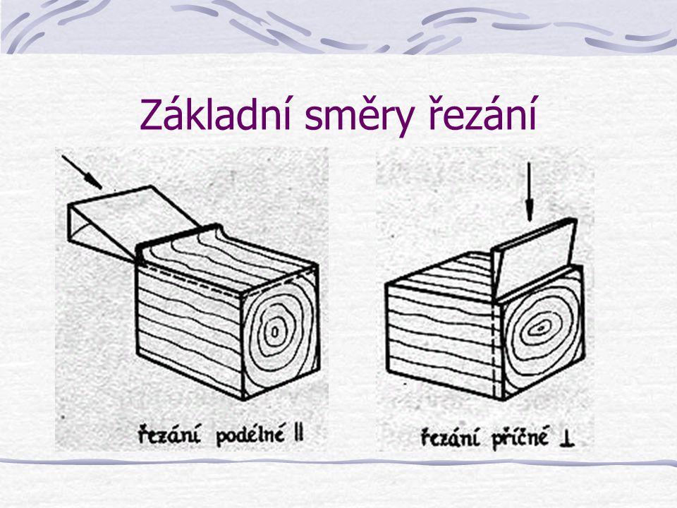 1.1Řezání dřevoobráběcími nástroji – základní teoretické poznatky a pojmy Rovněž přesnost a kvalita obrábění je výslednicí uvedených jevů a vztahů. Pr