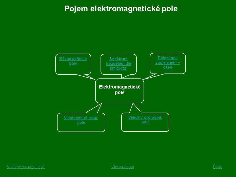 Elektromagnetické pole Dělení polí podle změn v čase Různé definice pole Spektrum (rozdělení dle kmitočtu) Veličiny pro popis polí Vlastnosti el. mag.