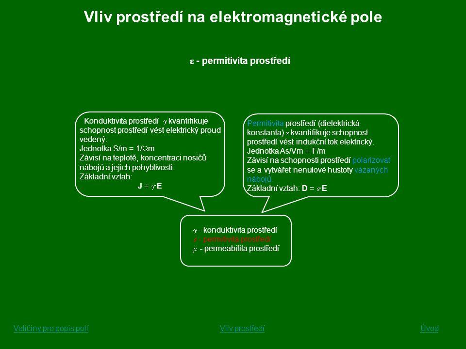 Vliv prostředí na elektromagnetické pole ÚvodVeličiny pro popis políVliv prostředí  - permitivita prostředí  - konduktivita prostředí  - permitivit